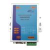 ATC-1000 TCP/IP σε RS232/422/485 1