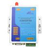 ATC-2000WF Μετατροπέας από 802.11b/g Wi-Fi σε RS-232/422/485-63