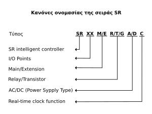 Καλώδιο σύνδεσης SR-DCP