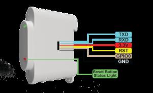 τριφασικός μετρητής ενέργειας